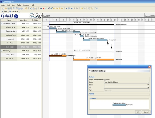Ganttproject gestion de projet logiciels libres framasoft site officiel ccuart Images